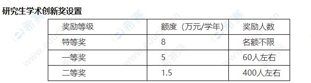 2021年武汉大学MBA学费.png