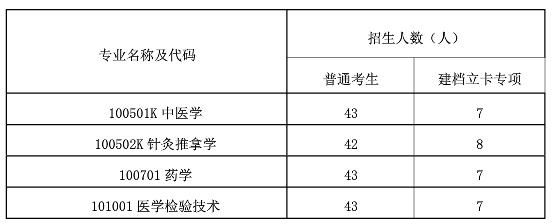 湖北中医药1.png